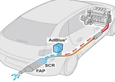 Adblue til diesel biler